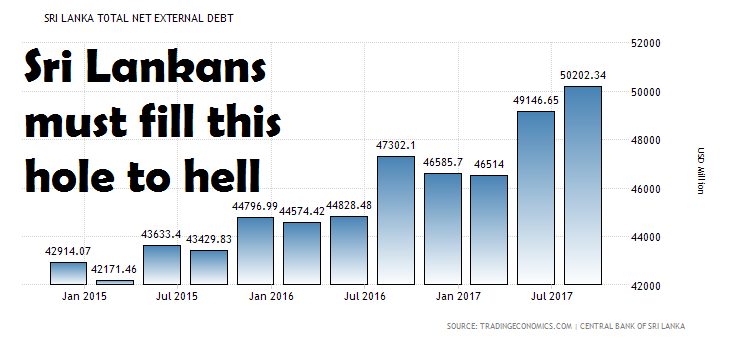 sri-lanka-external-debt